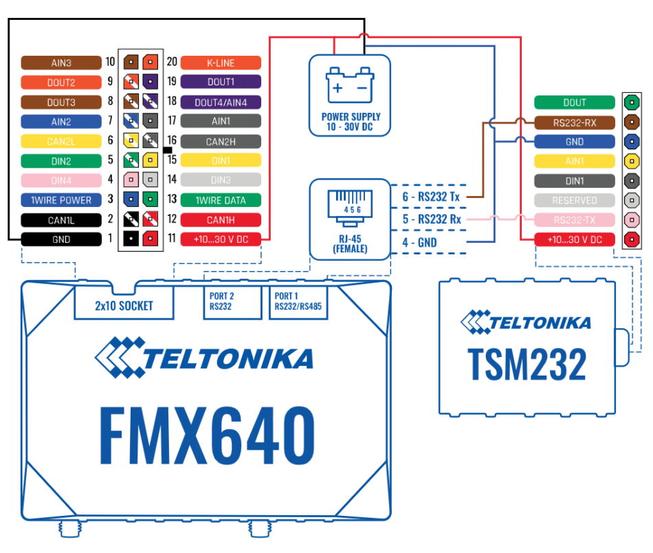 FMX6 and TSM232 connection scheme v1.2.png